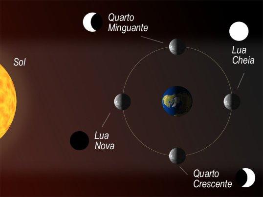 fases-da-lua-11