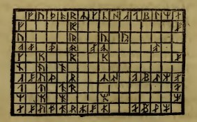 Runir Seu Danica, O Worm, 1651, p120.